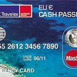gwk prepaid creditcard aanvragen